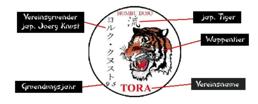 Logoerklaerung